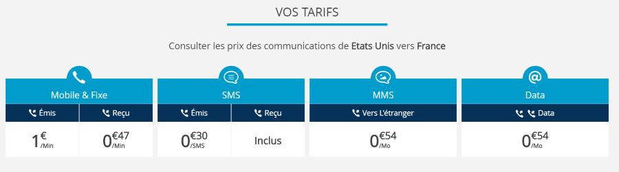 Tarifs mobiles depuis les etats-Unis Buygues télécom